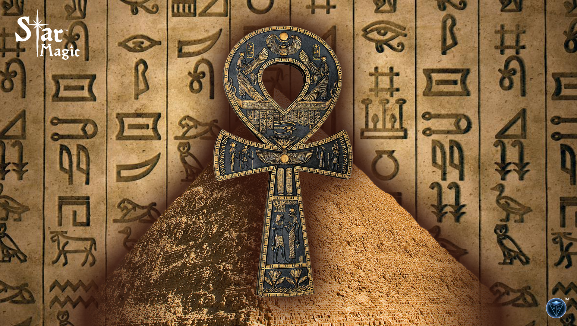 What are Egyptian Hieroglyphics?