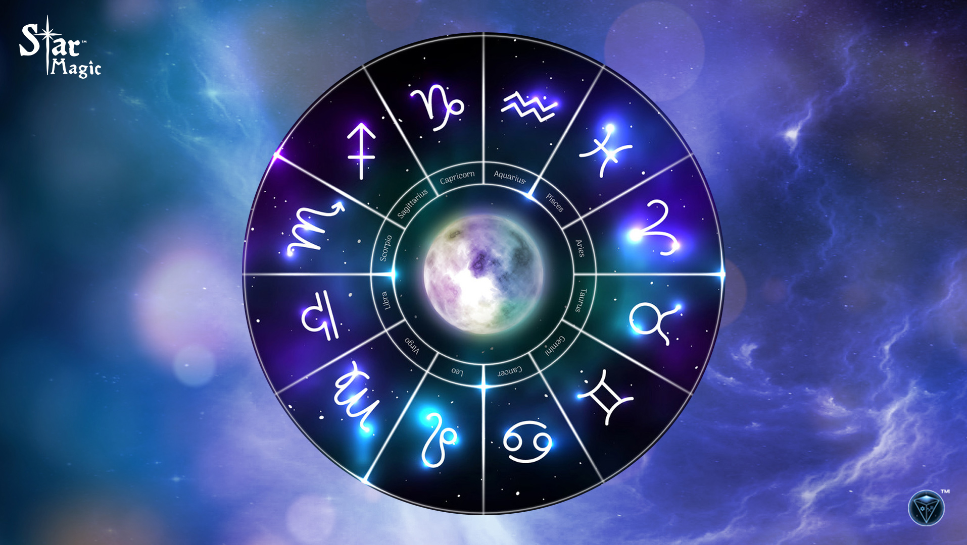 The Power of Astrology